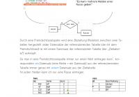 Beziehungen Und Kardinalität within Er Diagram Kardinalität