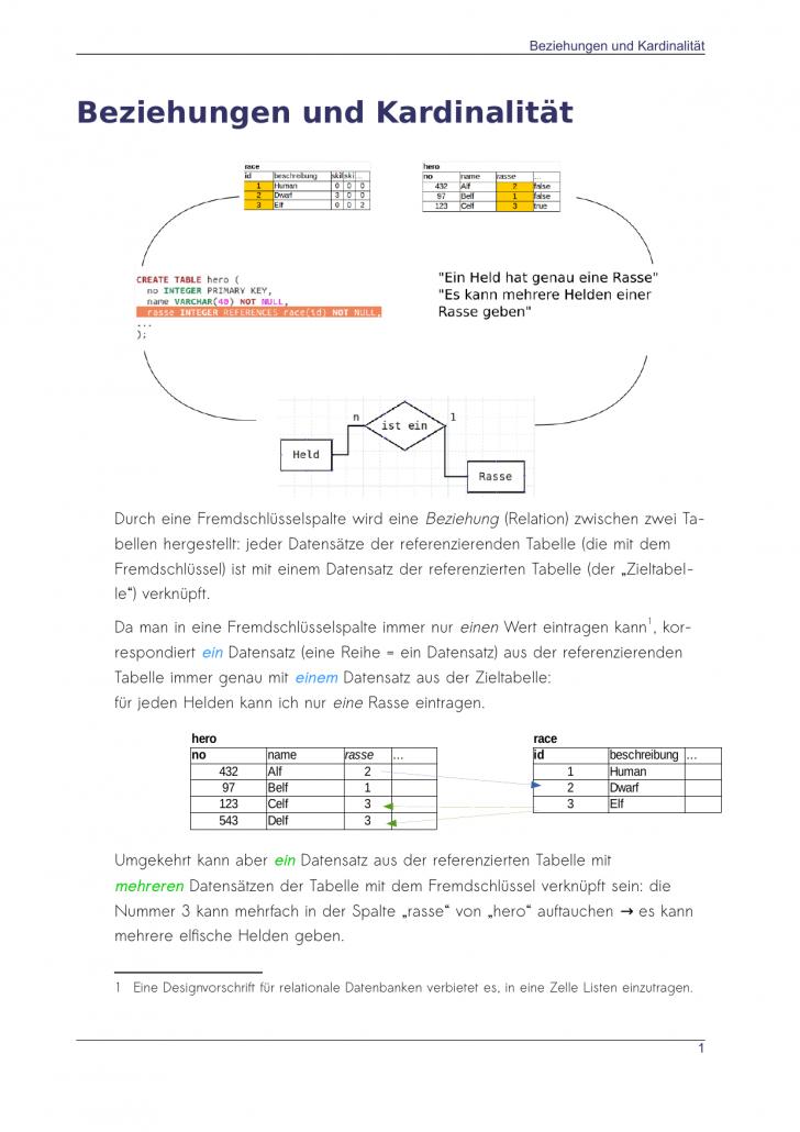 Permalink to Beziehungen Und Kardinalität within Er Diagram Kardinalität