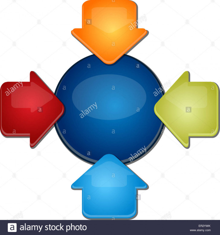 Permalink to Blank Business Strategy Concept Diagram Illustration Inward intended for Er Diagram Arrow Direction