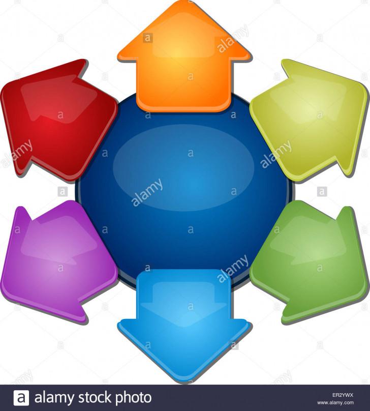 Permalink to Blank Business Strategy Concept Diagram Illustration Outward regarding Er Diagram Arrow Direction