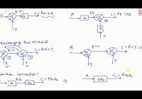 Block Diagram Reduction Techniques with regard to Er-X Block Diagram