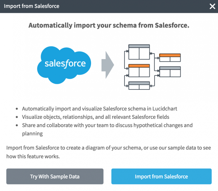 Permalink to Build Erds Automatically With Our Salesforce Schema Import within Er Diagram Salesforce