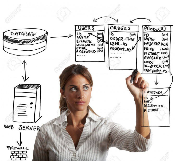Permalink to Businesswoman Drawing Database Structure inside Drawing Database
