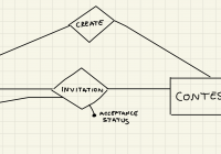 Can We Have A Ternary Relationship Together With A Recursive