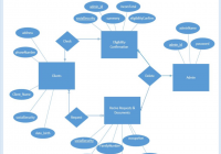 Can You Do The Class Diagram For This Project Here pertaining to Er Diagram Project
