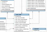 Cardinality In Er Diagram – Stack Overflow regarding Entity Relationship Diagram Cardinality Examples