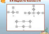 Chapter 2: Entity-Relationship Model – Ppt Download pertaining to Er Diagram Korth