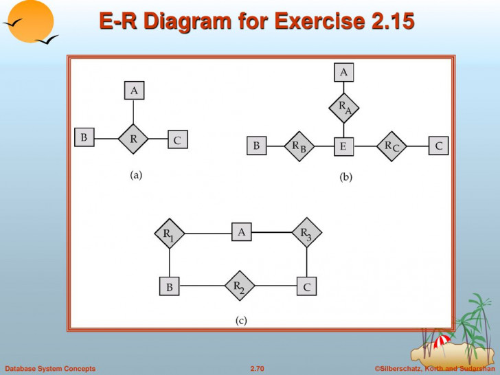 Permalink to Chapter 2: Entity-Relationship Model – Ppt Download pertaining to Er Diagram Korth