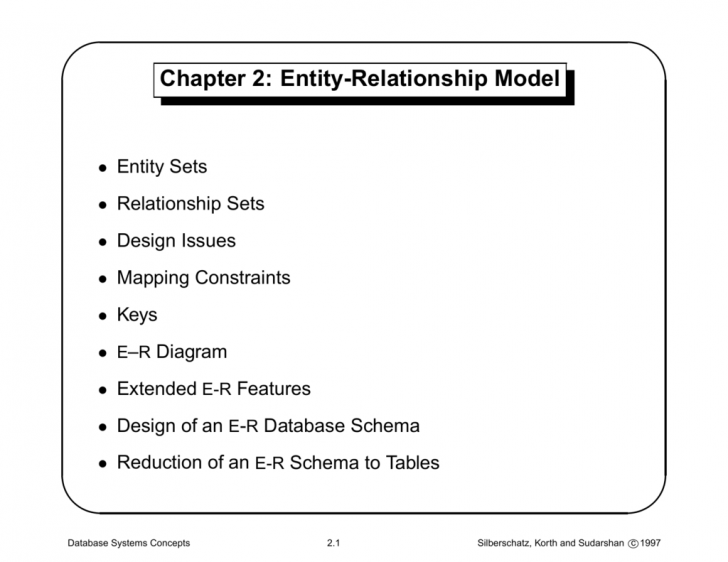 Permalink to Chapter 2: Entity-Relationship Model with Er Diagram Korth