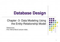 Chapter -3- Data Modeling Using The Entity-Relationship with regard to Er Diagram Lecture Notes
