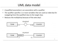 Chapter 3: Data Models – Uml Model with regard to Er Diagram Vs Uml