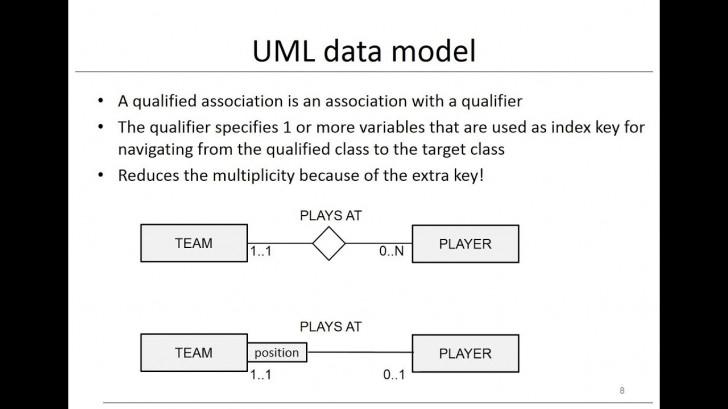 Permalink to Chapter 3: Data Models – Uml Model with regard to Er Diagram Vs Uml