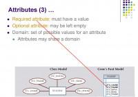 Chapter # 4 Entity Relationship (Er) Modeling. – Ppt Download with regard to Er Diagram Optional Attribute