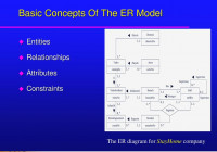 Chapter 5 Entity-Relationship Modeling – Ppt Download pertaining to Er Model Basic Concepts