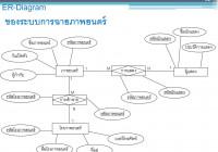 Chapter 6 : แบบจำลอง E-R (Entity-Relationship Model) – Ppt in 6. Er-Diagram ประกอบด้วยองค์ประกอบพื้นฐานอะไรบ้าง