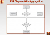 Chapter 6: Entity-Relationship Model – Ppt Download throughout Er Diagram Korth