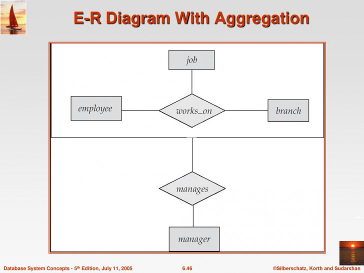 Permalink to Chapter 6: Entity-Relationship Model – Ppt Download with Er Diagram With Aggregation