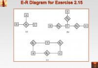 Chapter 6: Entity-Relationship Model – Ppt Download within Er Diagram Korth