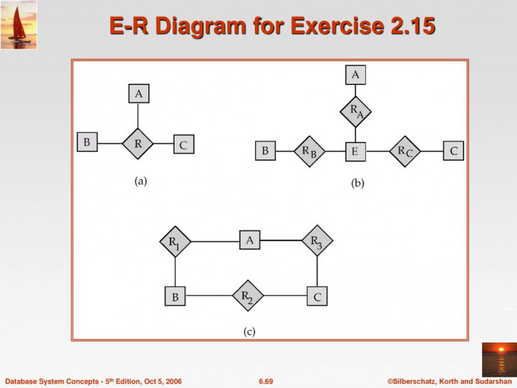 Permalink to Chapter 6: Entity-Relationship Model – Ppt Download within Er Diagram Korth
