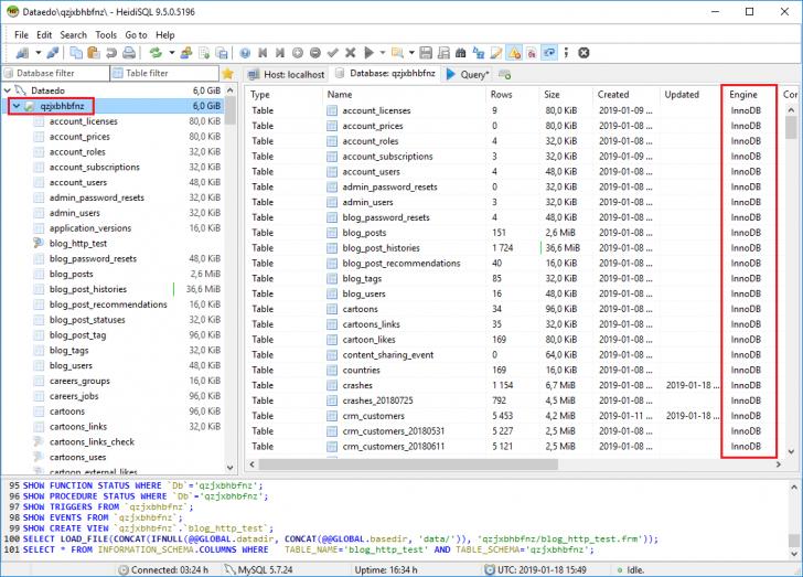 Permalink to Check Table Engine In Heidisql – Heidisql Tutorials with Er Diagram Heidisql