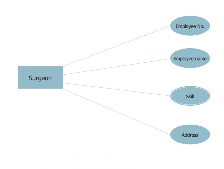 Permalink to Chen Erd Diagram for Chen Diagram