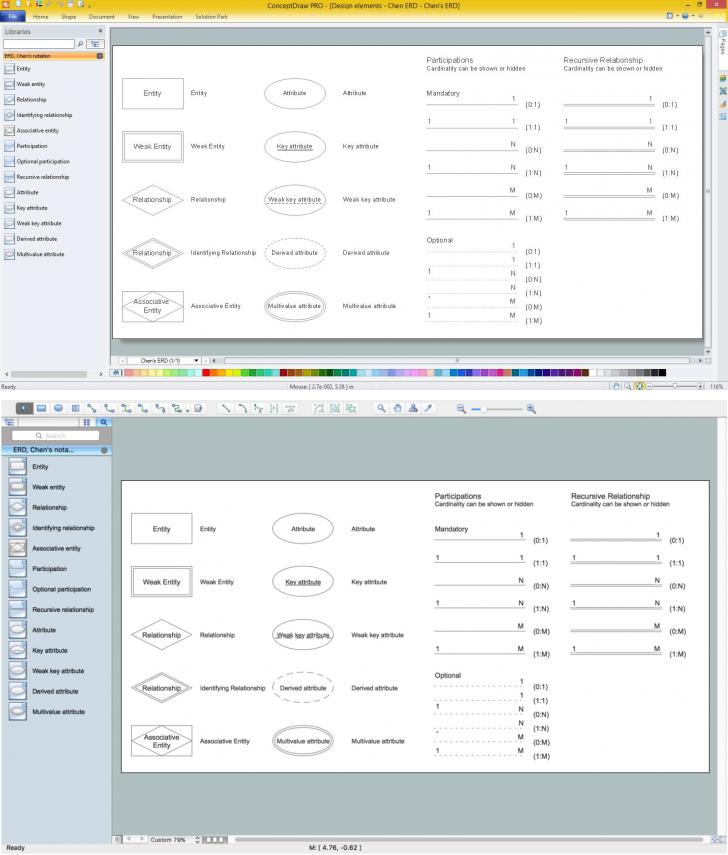 Permalink to Chen Notation | Design Elements – Er Diagram (Chen Notation intended for Er Diagram Thick Line