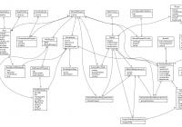 Class Diagram Example: Er inside Er Diagram Examples Doc