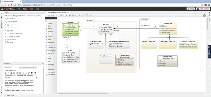 Permalink to Class Diagram Online – Draw Class Diagram Online within Draw Diagram Online