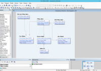 Cloudcore Enterprise Data Modeling & Architecture | Erwin, Inc. in Erwin Data Modeling Tool
