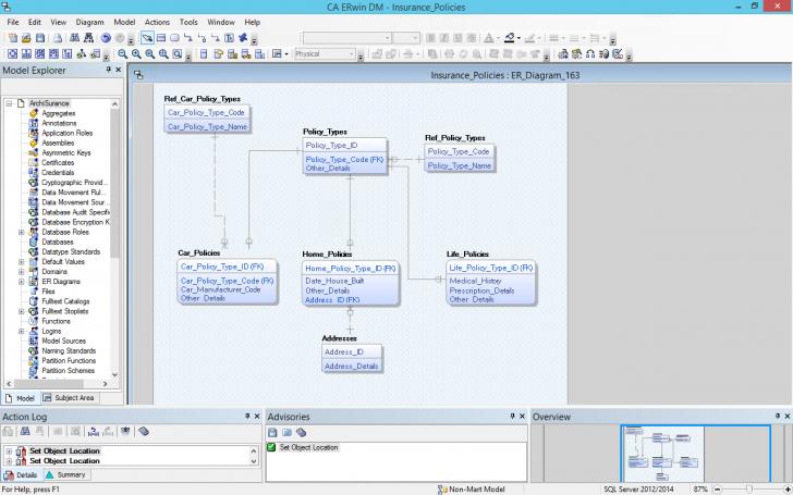 Permalink to Cloudcore Enterprise Data Modeling & Architecture | Erwin, Inc. regarding Erwin Diagram