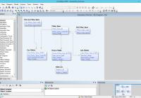 Cloudcore Enterprise Data Modeling & Architecture | Erwin, Inc. regarding Erwin Model