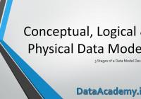 Conceptual, Logical & Physical Data Models throughout Er Diagram Vs Logical Data Model