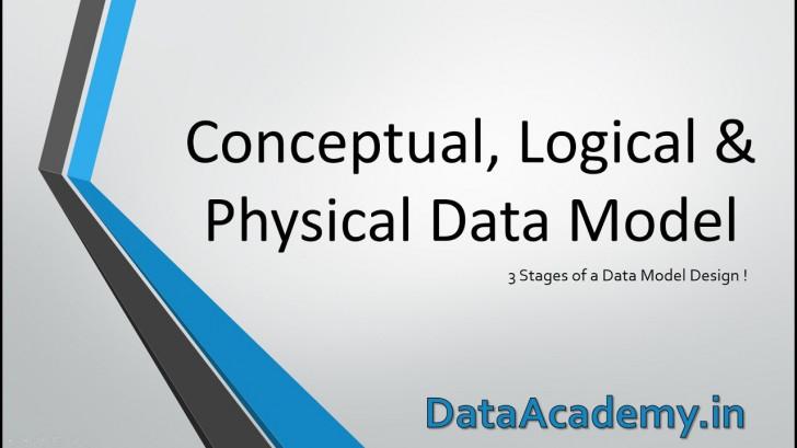 Permalink to Conceptual, Logical & Physical Data Models throughout Er Diagram Vs Logical Data Model
