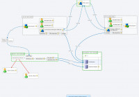 Connection Structure – Xmind – Mind Mapping Software in Xmind Er Diagram
