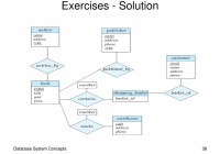 Contents Design Process Modeling Constraints E-R Diagram for Er Diagram Homework And Solution
