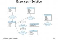 Contents Design Process Modeling Constraints E-R Diagram within Er Diagram Zero Or More