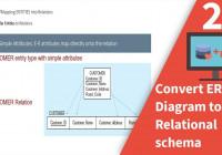 Convert Er Diagram To Relational Schema
