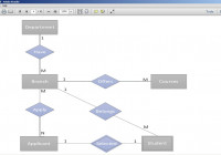 Converting An Er Diagram To Sql Code – Stack Overflow intended for Sql Relationship Diagram