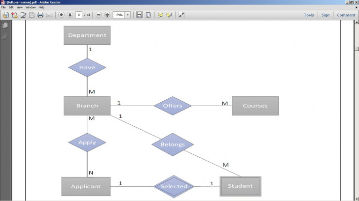 Permalink to Converting An Er Diagram To Sql Code – Stack Overflow pertaining to Sql To Er Diagram
