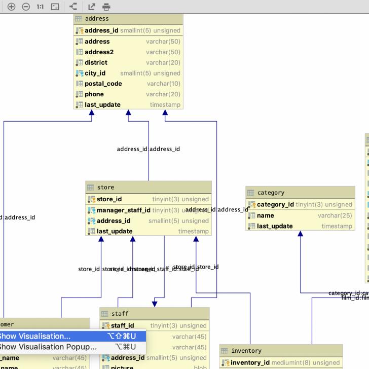 Permalink to Create Diagrams – Help | Datagrip within Schema Diagram Generator