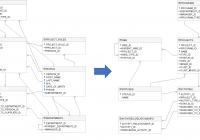 Create Er Diagram For Existing Database – Dataedo Dataedo within Erd Tutorial