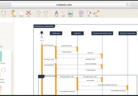 Create Sequence Diagrams Online | Sequence Diagram Tool with Draw A Diagram