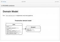Creating A Database Diagram With Rails-Erd – Ryan Boland for Er Diagram Github