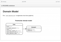 Creating A Database Diagram With Rails-Erd | Ryan Boland inside Er Diagram Markdown