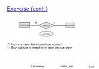 Cs4222 Principles Of Database System – Ppt Download throughout Er Diagram At Most One