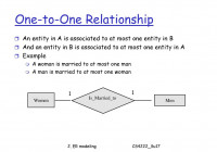 Cs4222 Principles Of Database System – Ppt Download within Er Diagram At Most One