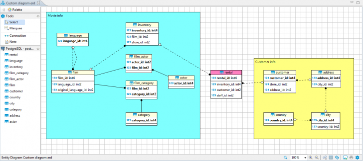 Permalink to Custom Diagrams – Dbeaver inside Er Diagram From Json