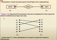 Введение В Базы Данных – Презентация Онлайн in Er Diagramm 1 N M