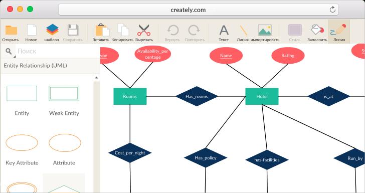 Permalink to Инструмент Диаграммы Отношения Сущностей Онлайн (Er) | Creately inside Create Er Diagram Online