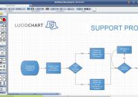 Софт Для Концепт-Карт И Uml | Mal-Bioit inside Er Diagram Udemy